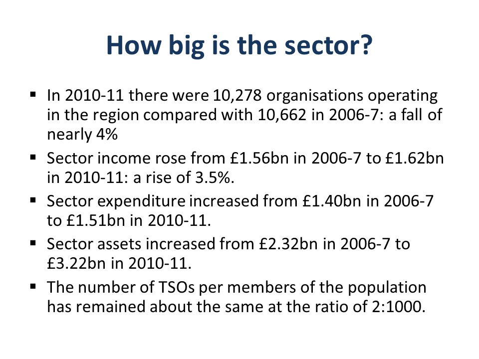 How big is the sector.