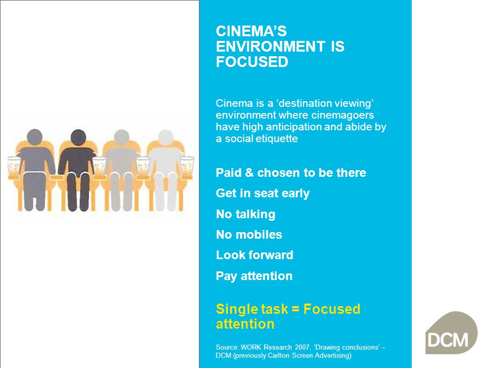 CINEMA'S ENVIRONMENT IS FOCUSED Cinema is a 'destination viewing' environment where cinemagoers have high anticipation and abide by a social etiquette Paid & chosen to be there Get in seat early No talking No mobiles Look forward Pay attention Single task = Focused attention Source: WORK Research 2007.