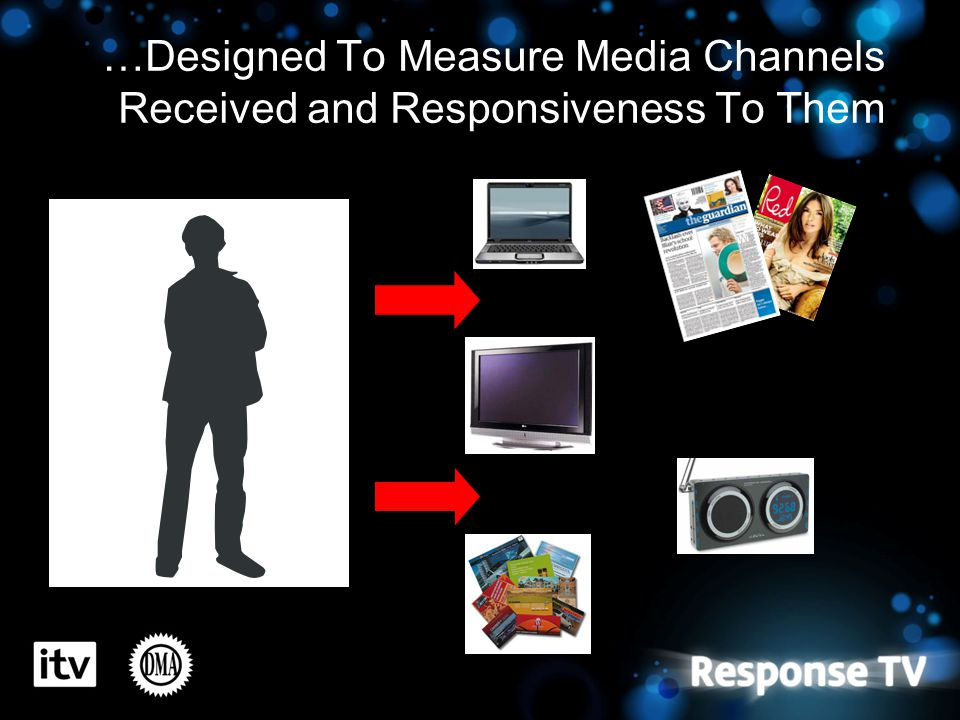 …Designed To Measure Media Channels Received and Responsiveness To Them