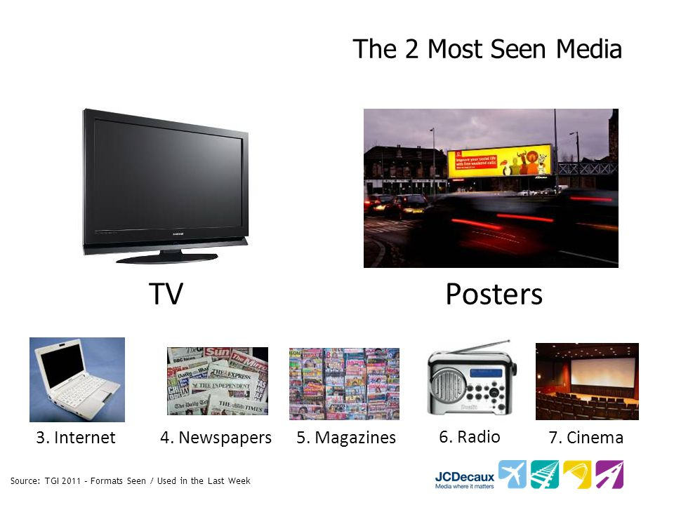 Source: TGI 2011 – Formats Seen / Used in the Last Week The 2 Most Seen Media TVPosters 5.