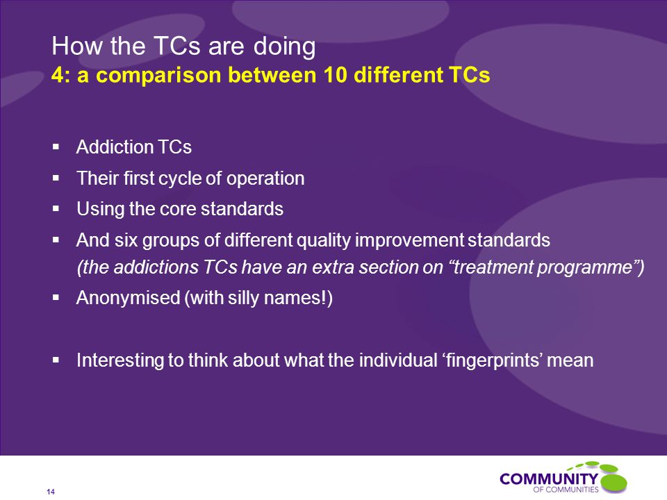  Addiction TCs  Their first cycle of operation  Using the core standards  And six groups of different quality improvement standards (the addictions TCs have an extra section on treatment programme )  Anonymised (with silly names!)  Interesting to think about what the individual 'fingerprints' mean 14 How the TCs are doing 4: a comparison between 10 different TCs