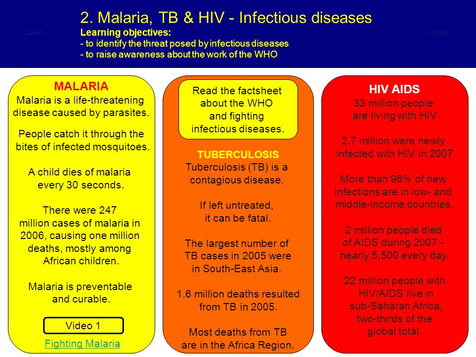 TUBERCULOSIS Tuberculosis (TB) is a contagious disease.