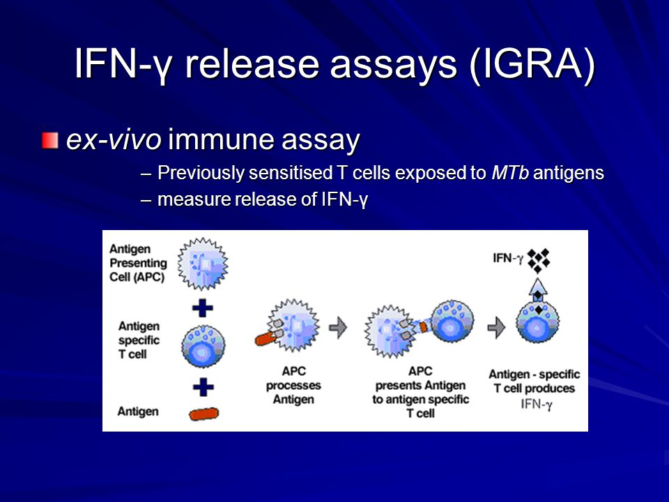 IFN-γ release assays (IGRA) ex-vivo immune assay –Previously sensitised T cells exposed to MTb antigens –measure release of IFN-γ