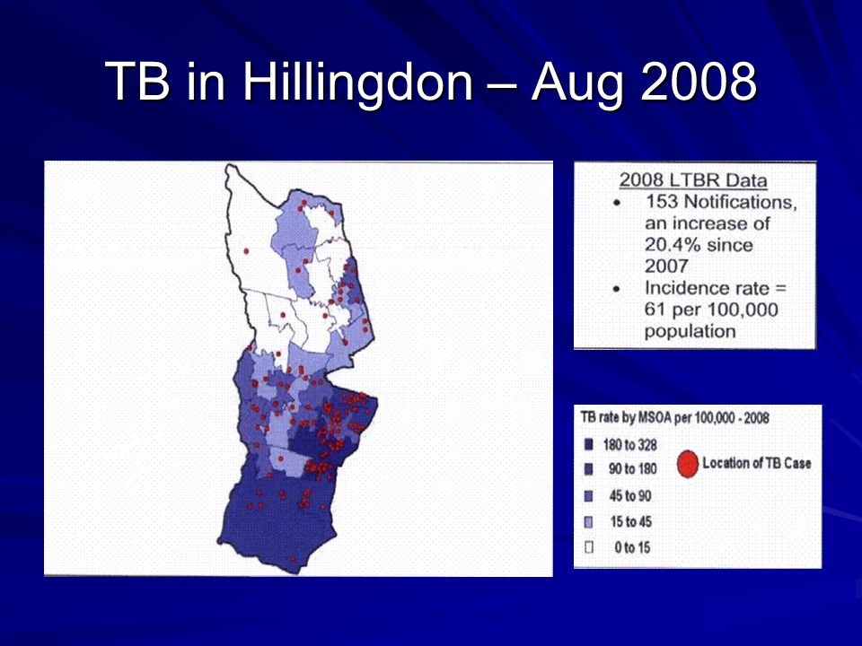 TB in NW London by Ethnic Group