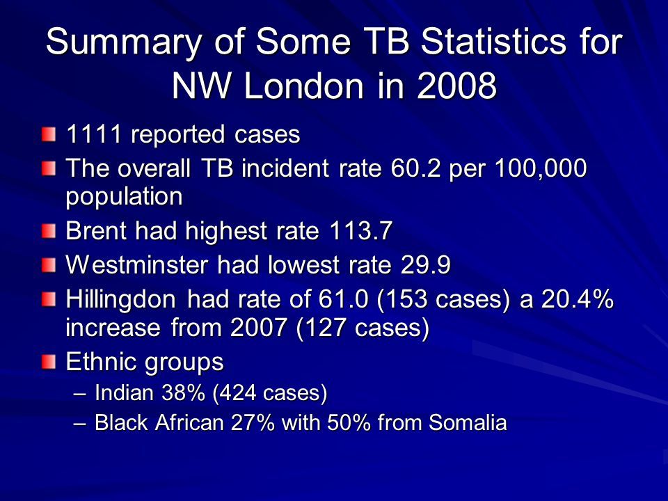 Summary of Some TB Statistics for NW London in 2008 1111 reported cases The overall TB incident rate 60.2 per 100,000 population Brent had highest rat