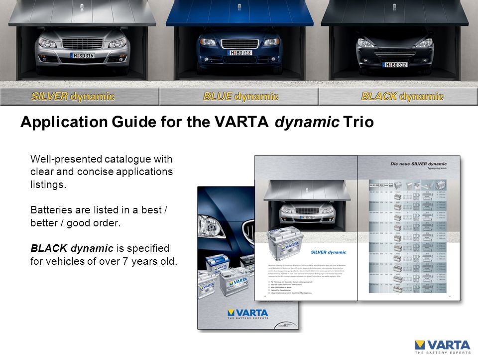 Application Guide for the VARTA dynamic Trio Well-presented catalogue with clear and concise applications listings.
