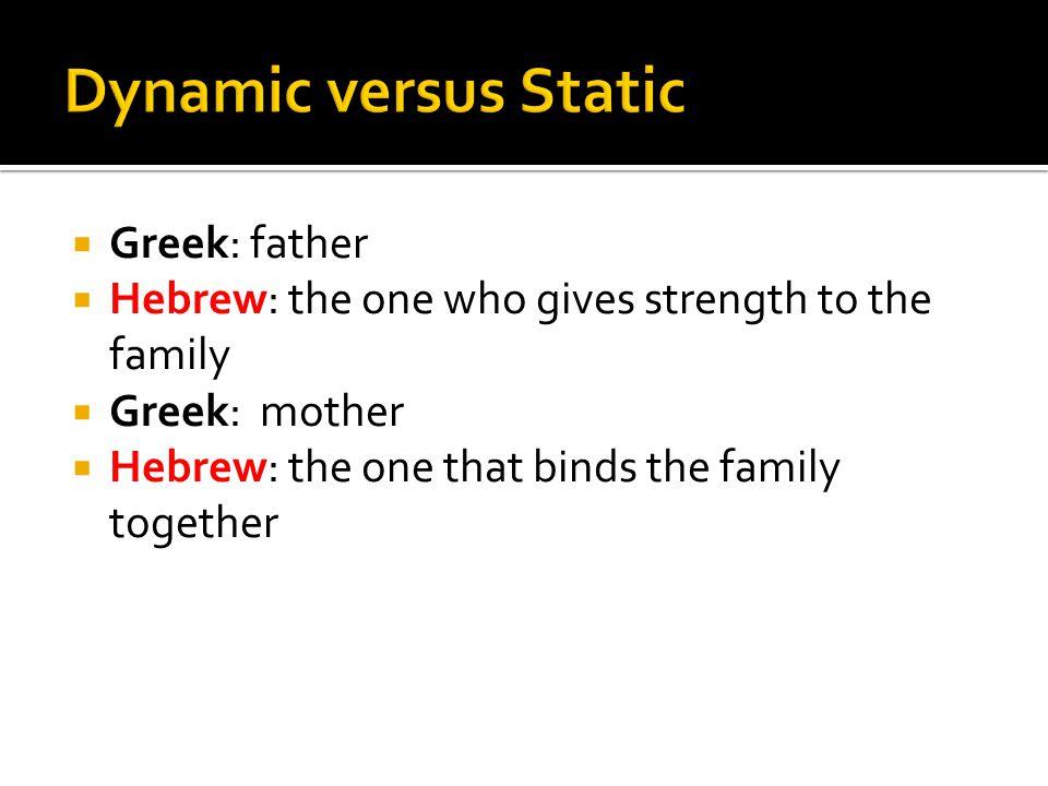  Characteristic of Greek thinking  Static, peaceful, moderate  Characteristic of Hebrew thinking  Dynamic, vigorous, passionate, explosive
