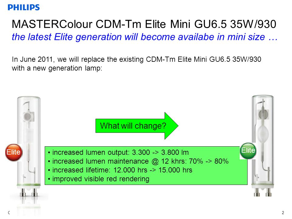 Confidential2 MASTERColour CDM-Tm Elite Mini GU6.5 35W/930 the latest Elite generation will become availabe in mini size … In June 2011, we will replace the existing CDM-Tm Elite Mini GU6.5 35W/930 with a new generation lamp: increased lumen output: 3.300 -> 3.800 lm increased lumen maintenance @ 12 khrs: 70% -> 80% increased lifetime: 12.000 hrs -> 15.000 hrs improved visible red rendering What will change.