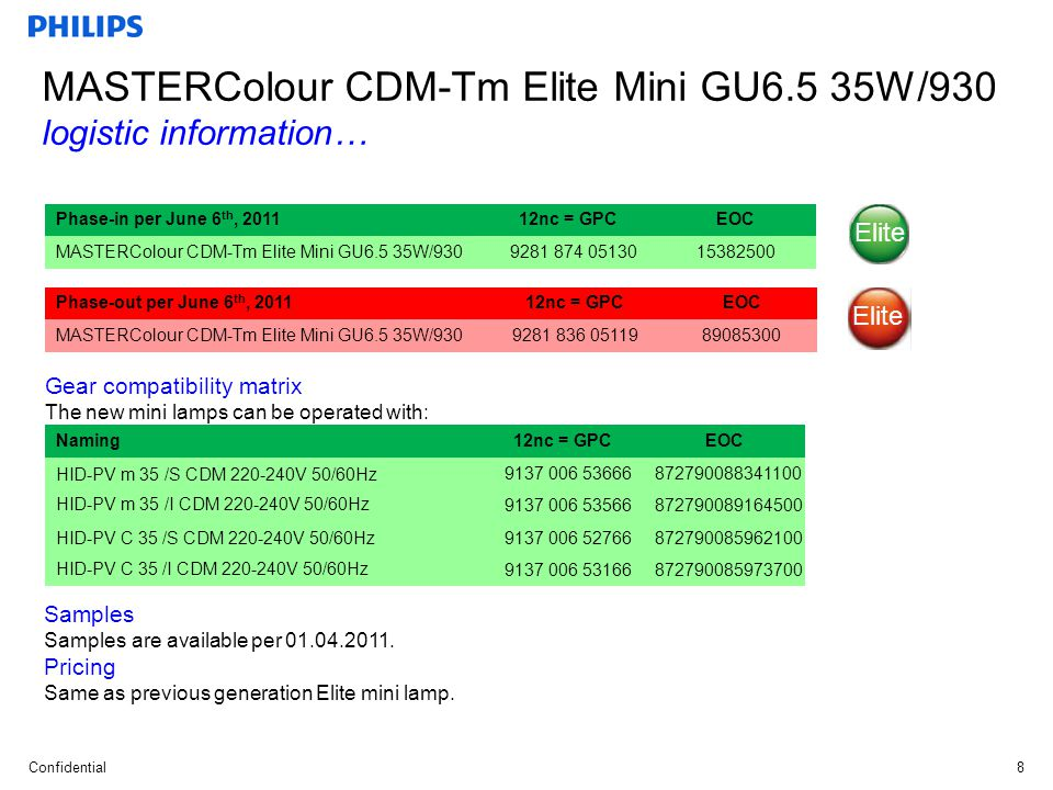 Confidential8 MASTERColour CDM-Tm Elite Mini GU6.5 35W/930 logistic information… Samples Samples are available per 01.04.2011.