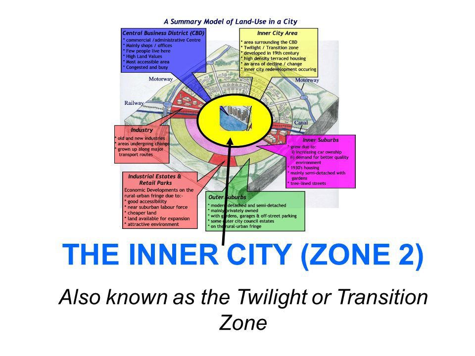 THE INNER CITY (ZONE 2) Also known as the Twilight or Transition Zone