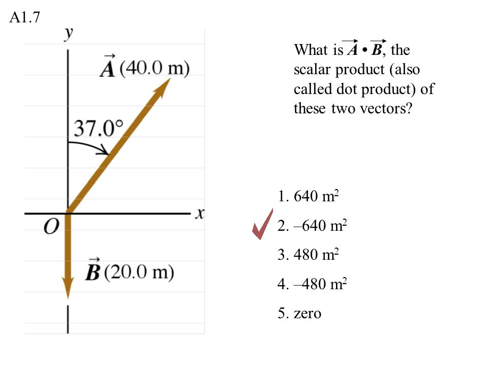 What is A B, the scalar product (also called dot product) of these two vectors.