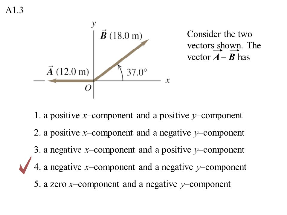 Consider the two vectors shown.The vector A – B has 1.