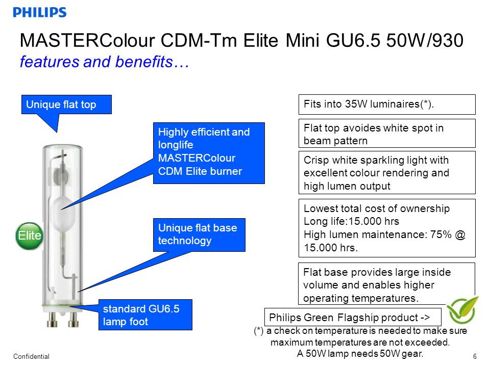 Confidential 7 CDM-Tm Elite Mini GU6.5 50W/930 has same dimensions as the 20W and 35W lamps; dimensions comply with IEC61167.