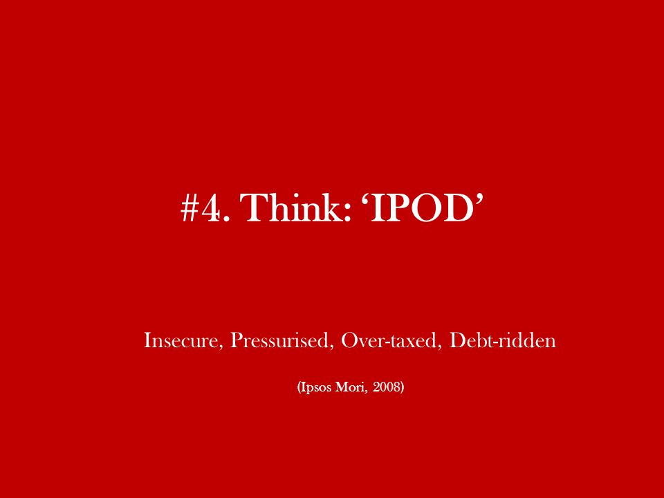 #4. Think: 'IPOD' Insecure, Pressurised, Over-taxed, Debt-ridden (Ipsos Mori, 2008)