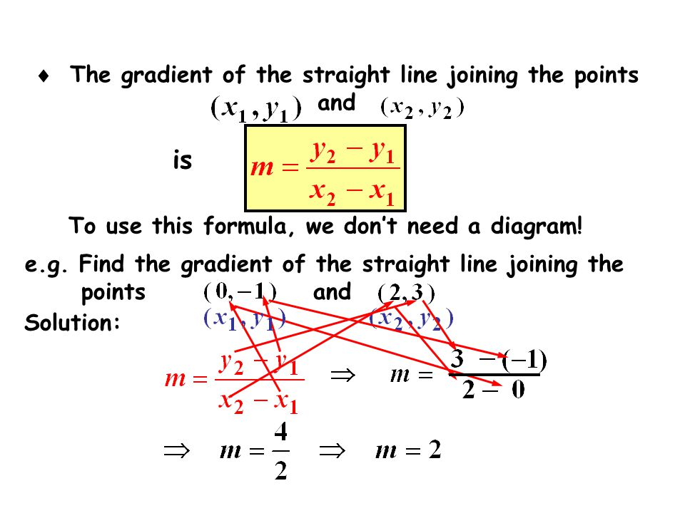  The gradient of the straight line joining the points and is e.g. Find the gradient of the straight line joining the points and To use this formula,