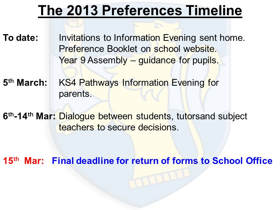 The 2013 Preferences Timeline To date:Invitations to Information Evening sent home.