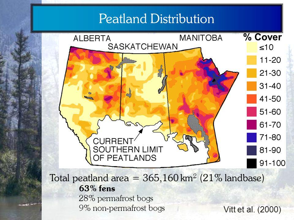 Total peatland area = 365,160 km 2 (21% landbase) 63% fens 28% permafrost bogs 9% non-permafrost bogs % Cover Vitt et al.