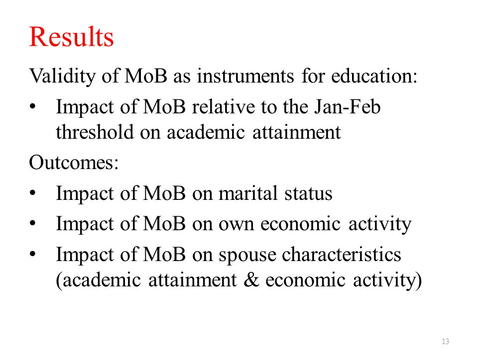 Results Validity of MoB as instruments for education: Impact of MoB relative to the Jan-Feb threshold on academic attainment Outcomes: Impact of MoB o