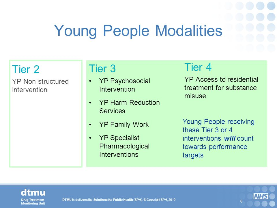 DTMU is delivered by Solutions for Public Health (SPH). © Copyright SPH, 2010 6 Young People Modalities Tier 2 YP Non-structured intervention Tier 4 Y