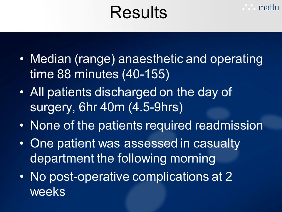 Results Median (range) anaesthetic and operating time 88 minutes (40-155) All patients discharged on the day of surgery, 6hr 40m (4.5-9hrs) None of th