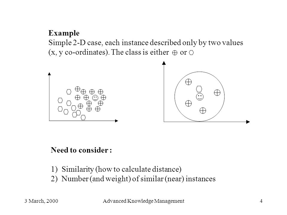 3 March, 2000Advanced Knowledge Management4 Need to consider : 1) Similarity (how to calculate distance) 2) Number (and weight) of similar (near) inst