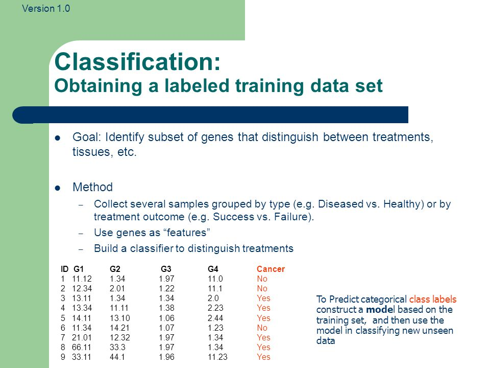 Version 1.0 Classification: Obtaining a labeled training data set Goal: Identify subset of genes that distinguish between treatments, tissues, etc.