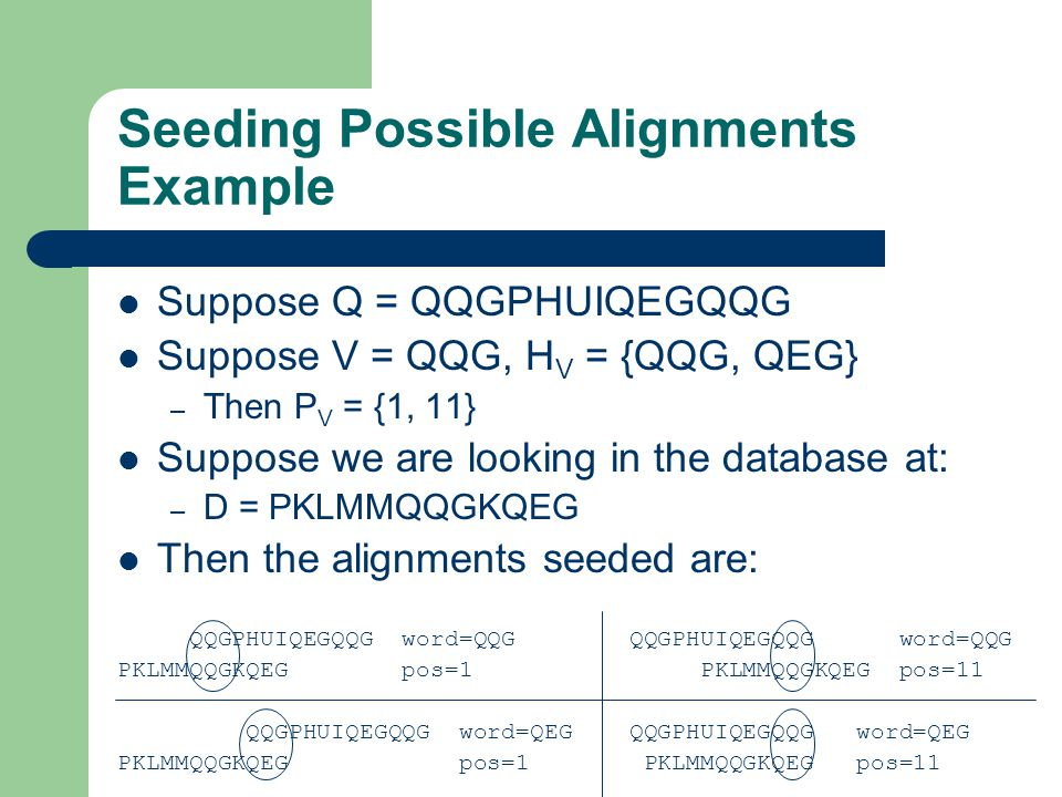 Seeding Possible Alignments Example Suppose Q = QQGPHUIQEGQQG Suppose V = QQG, H V = {QQG, QEG} – Then P V = {1, 11} Suppose we are looking in the database at: – D = PKLMMQQGKQEG Then the alignments seeded are: QQGPHUIQEGQQG word=QQG QQGPHUIQEGQQG word=QQG PKLMMQQGKQEG pos=1 PKLMMQQGKQEG pos=11 QQGPHUIQEGQQG word=QEG QQGPHUIQEGQQG word=QEG PKLMMQQGKQEG pos=1 PKLMMQQGKQEG pos=11