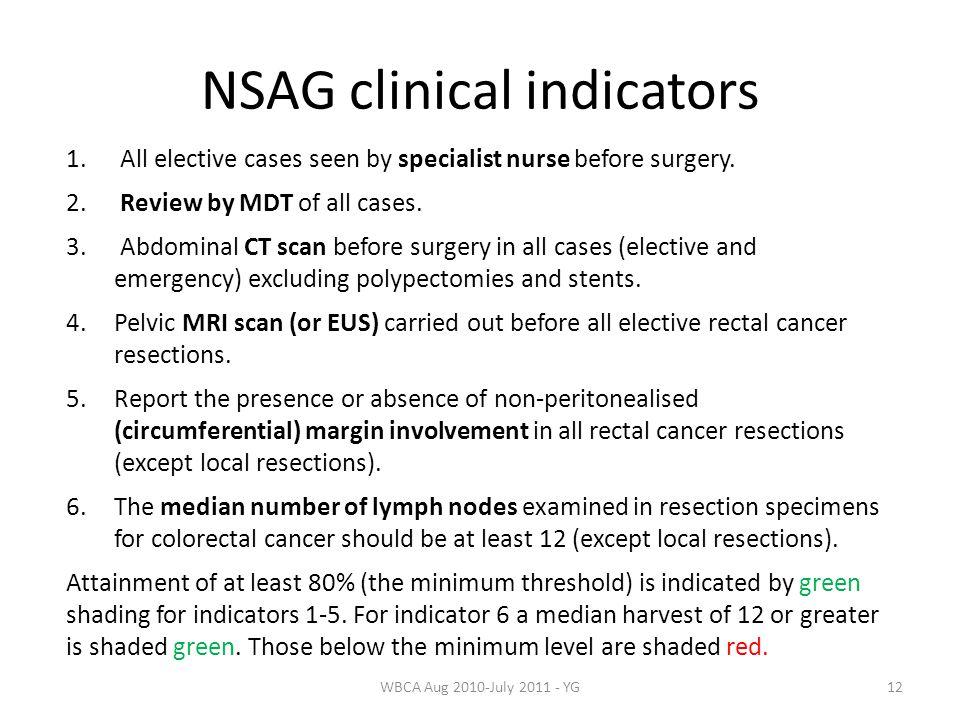 NSAG clinical indicators 12WBCA Aug 2010-July 2011 - YG 1.