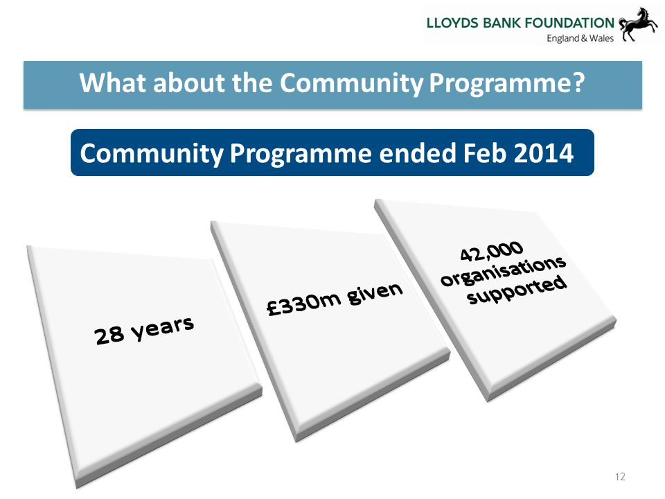 Community Programme ended Feb 2014 What about the Community Programme 12