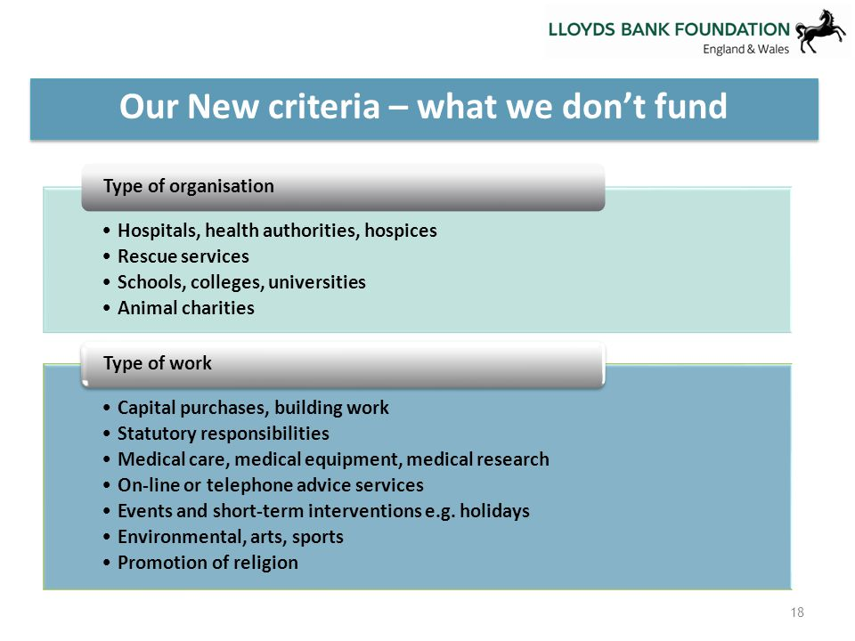 18 Hospitals, health authorities, hospices Rescue services Schools, colleges, universities Animal charities Type of organisation Capital purchases, bu