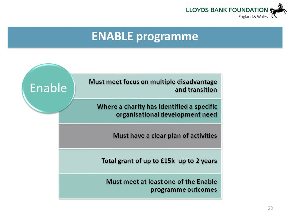 23 Must meet focus on multiple disadvantage and transition Where a charity has identified a specific organisational development need Must have a clear plan of activities Total grant of up to £15k up to 2 years Must meet at least one of the Enable programme outcomes Enable ENABLE programme
