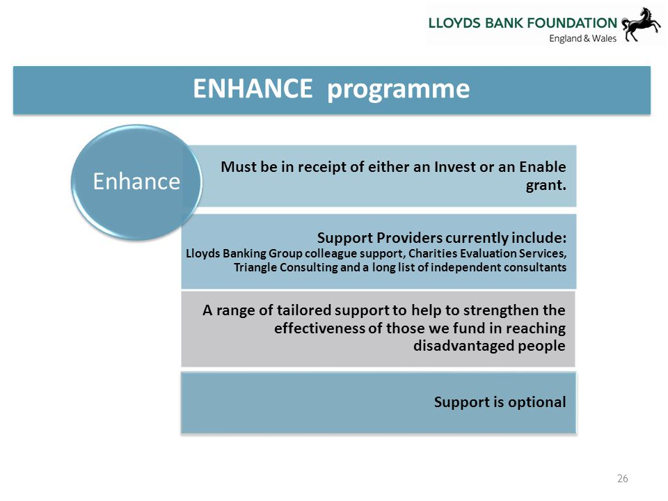 26 ENHANCE programme Must be in receipt of either an Invest or an Enable grant.