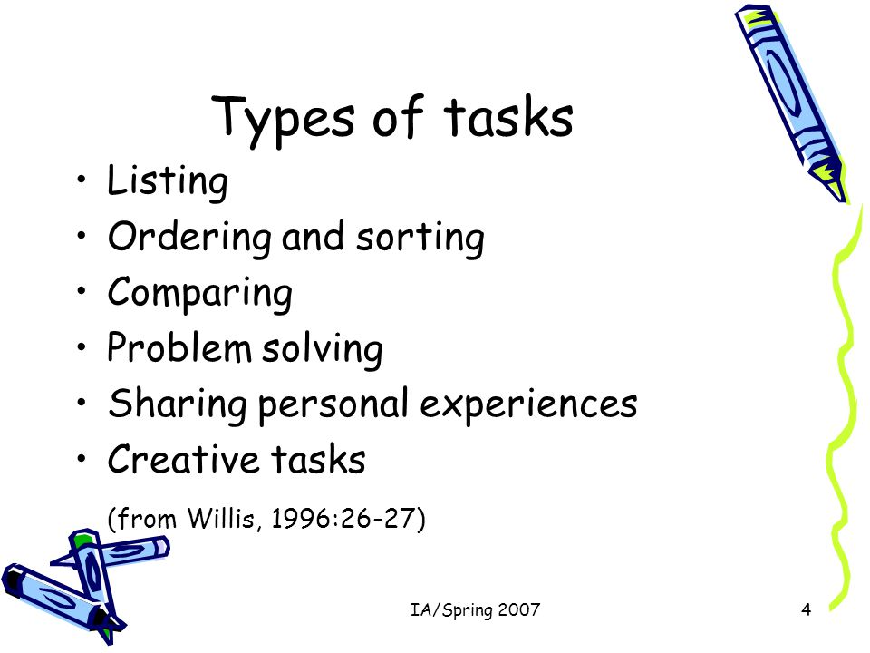 IA/Spring 20074 Types of tasks Listing Ordering and sorting Comparing Problem solving Sharing personal experiences Creative tasks (from Willis, 1996:26-27)