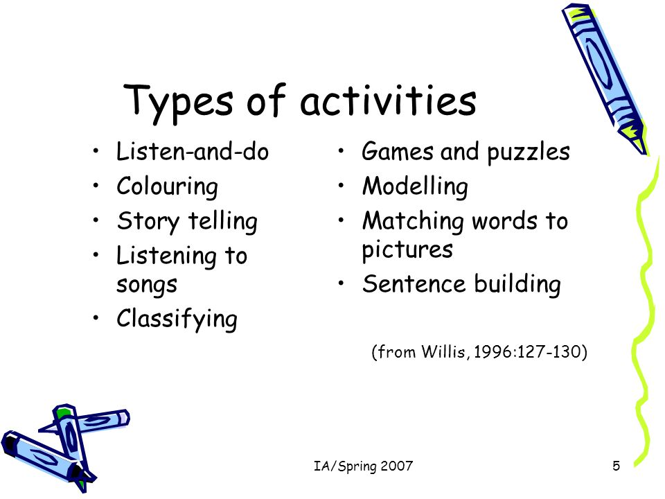 IA/Spring 20075 Types of activities Listen-and-do Colouring Story telling Listening to songs Classifying Games and puzzles Modelling Matching words to pictures Sentence building (from Willis, 1996:127-130)