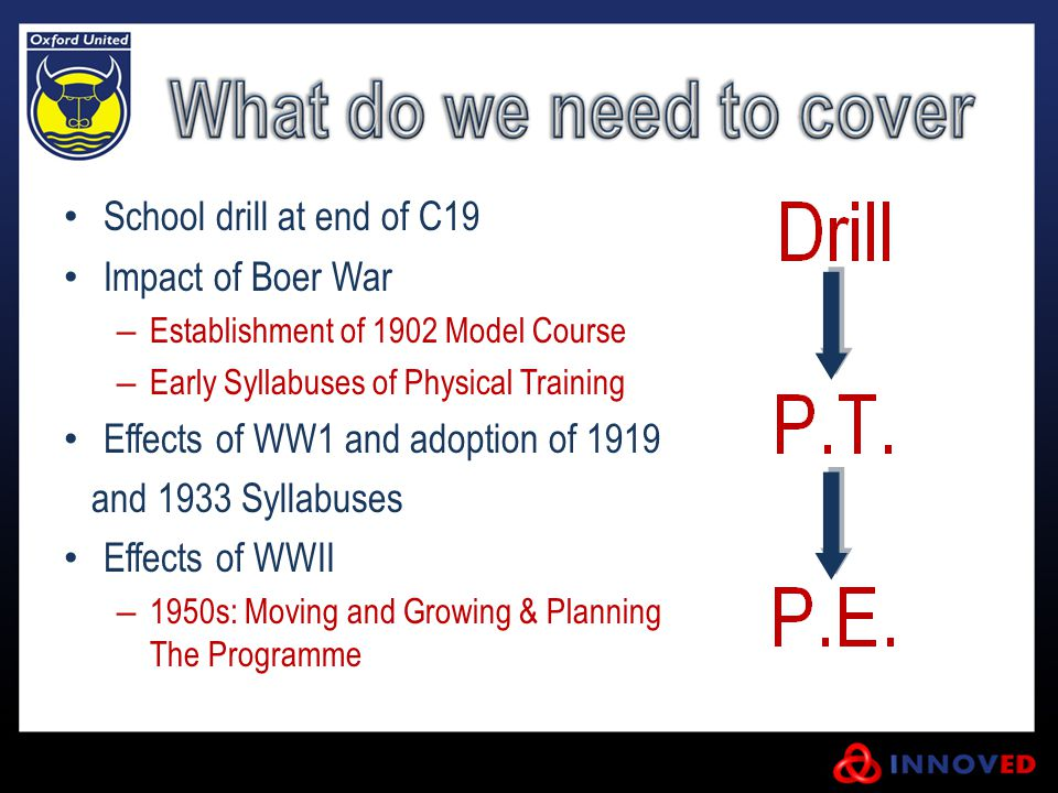 School drill at end of C19 Impact of Boer War – Establishment of 1902 Model Course – Early Syllabuses of Physical Training Effects of WW1 and adoption of 1919 and 1933 Syllabuses Effects of WWII – 1950s: Moving and Growing & Planning The Programme