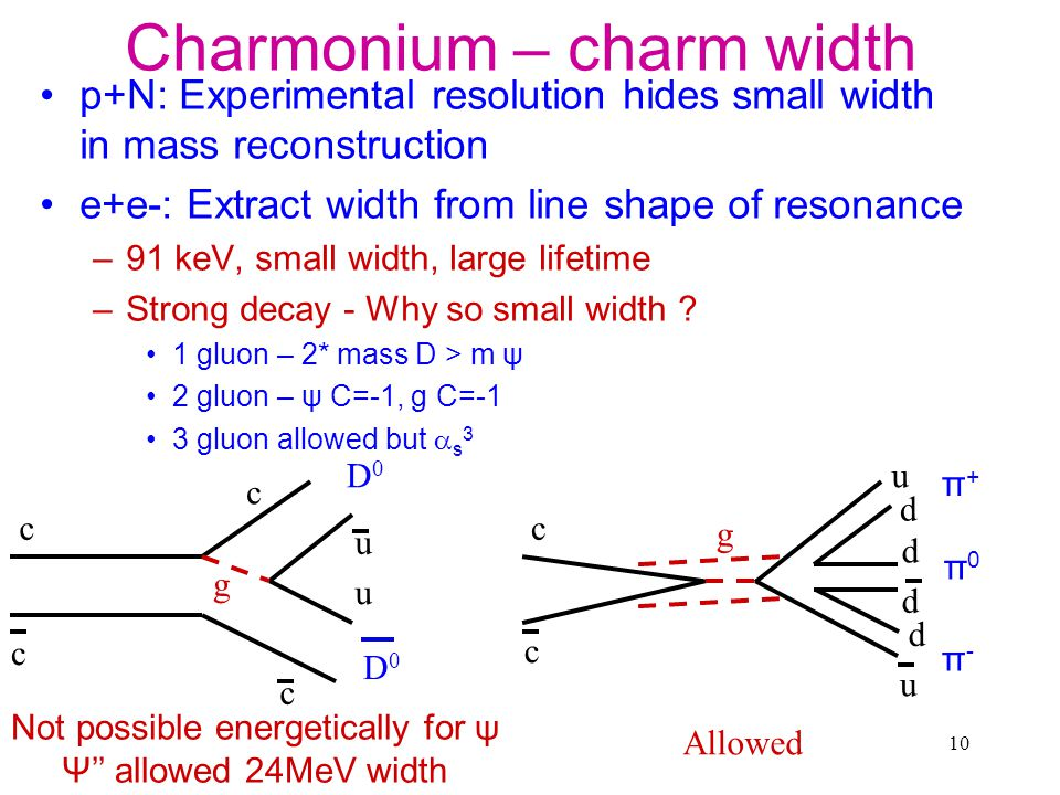 10 Charmonium – charm width p+N: Experimental resolution hides small width in mass reconstruction e+e-: Extract width from line shape of resonance –91 keV, small width, large lifetime –Strong decay - Why so small width .