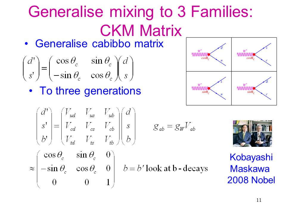 11 Generalise mixing to 3 Families: CKM Matrix Generalise cabibbo matrix To three generations Kobayashi Maskawa 2008 Nobel