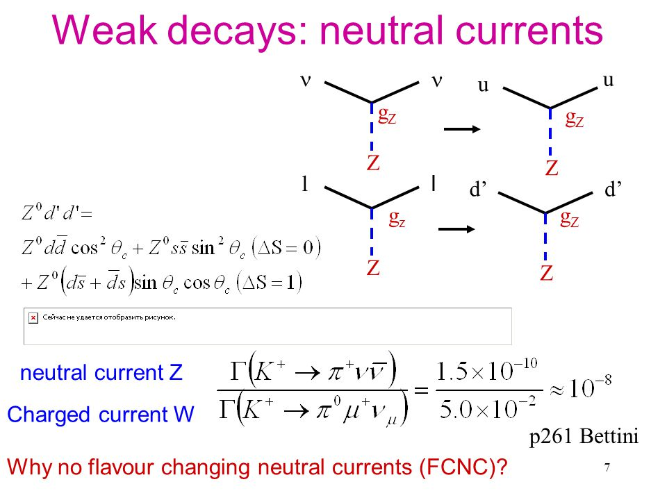 7 Weak decays: neutral currents Z u u Z d' Z l l Z gZgZ gzgz gZgZ gZgZ Why no flavour changing neutral currents (FCNC).