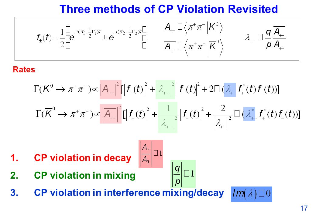 Three methods of CP Violation Revisited Rates 17 1.CP violation in decay 2.CP violation in mixing 3.CP violation in interference mixing/decay