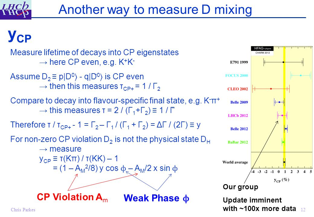 Chris Parkes12 y CP Another way to measure D mixing Measure lifetime of decays into CP eigenstates → here CP even, e.g.