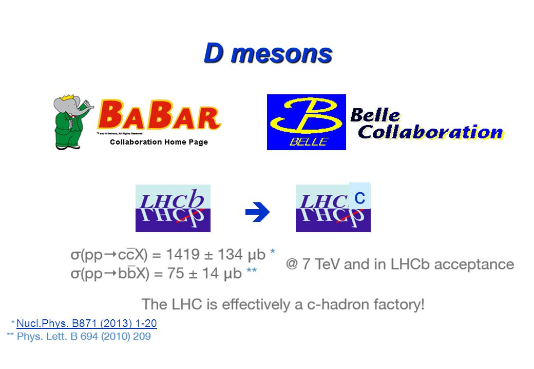 D mesons c  Nucl.Phys. B871 (2013) 1-20
