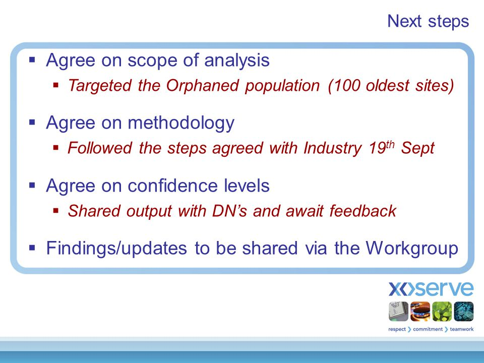  Agree on scope of analysis  Targeted the Orphaned population (100 oldest sites)  Agree on methodology  Followed the steps agreed with Industry 19 th Sept  Agree on confidence levels  Shared output with DN's and await feedback  Findings/updates to be shared via the Workgroup Next steps