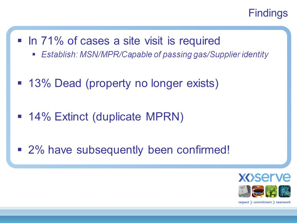  In 71% of cases a site visit is required  Establish: MSN/MPR/Capable of passing gas/Supplier identity  13% Dead (property no longer exists)  14% Extinct (duplicate MPRN)  2% have subsequently been confirmed.