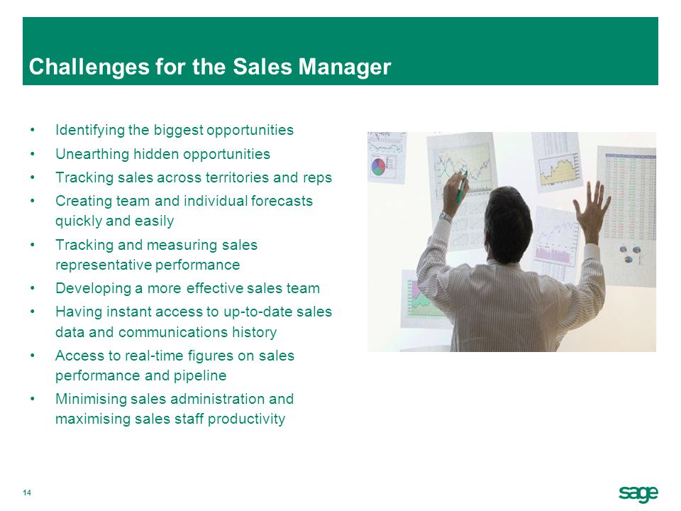 14 Challenges for the Sales Manager Identifying the biggest opportunities Unearthing hidden opportunities Tracking sales across territories and reps C