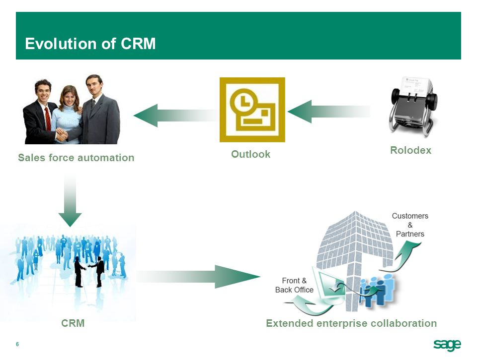 37 Based on our past experiences, LED assumed all CRM packages would be cumbersome and inflexible.