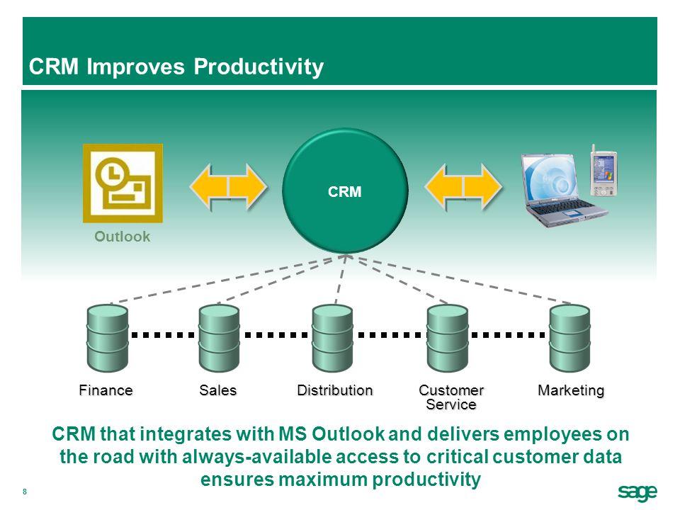 9 CRM Facilitates Collaboration Customers & Partners CRM facilitates internal and external collaboration for maximum customer satisfaction Web self-service InternalExternal CRM SalesMarketingSupport Finance