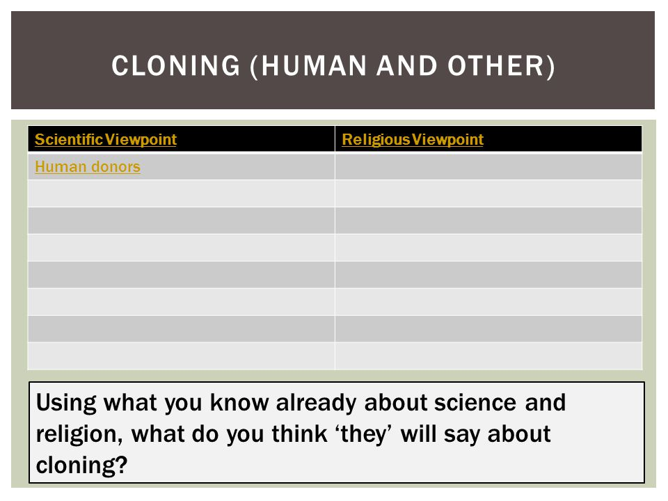 Scientific ViewpointReligious Viewpoint Human donors CLONING (HUMAN AND OTHER) Using what you know already about science and religion, what do you think 'they' will say about cloning