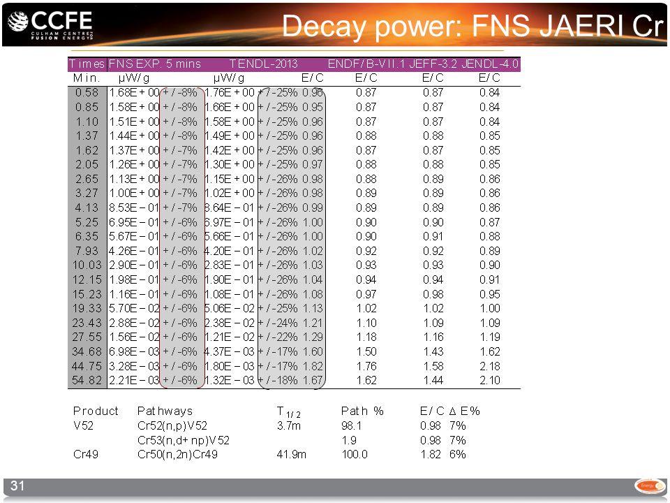 Decay power: FNS JAERI Cr 31