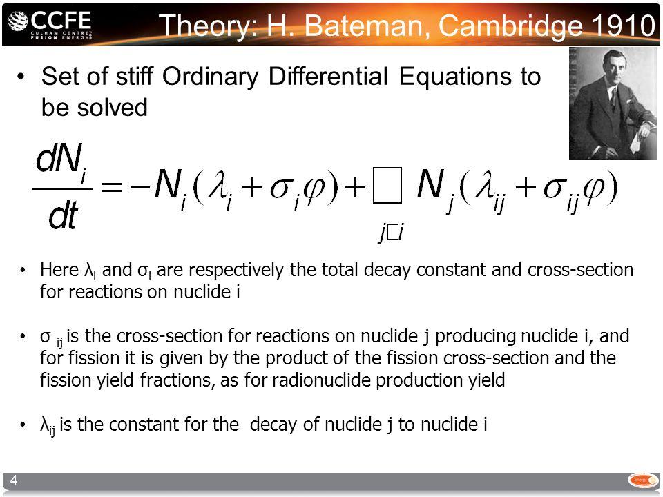 Theory: H.