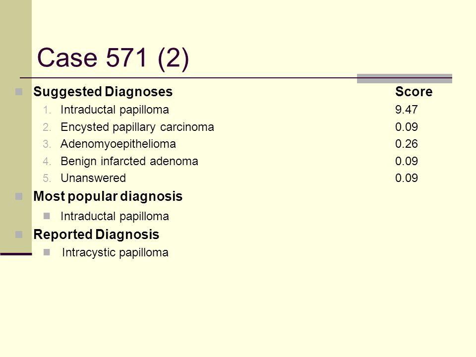 Case 571 (2) Suggested Diagnoses Score 1.Intraductal papilloma9.47 2.